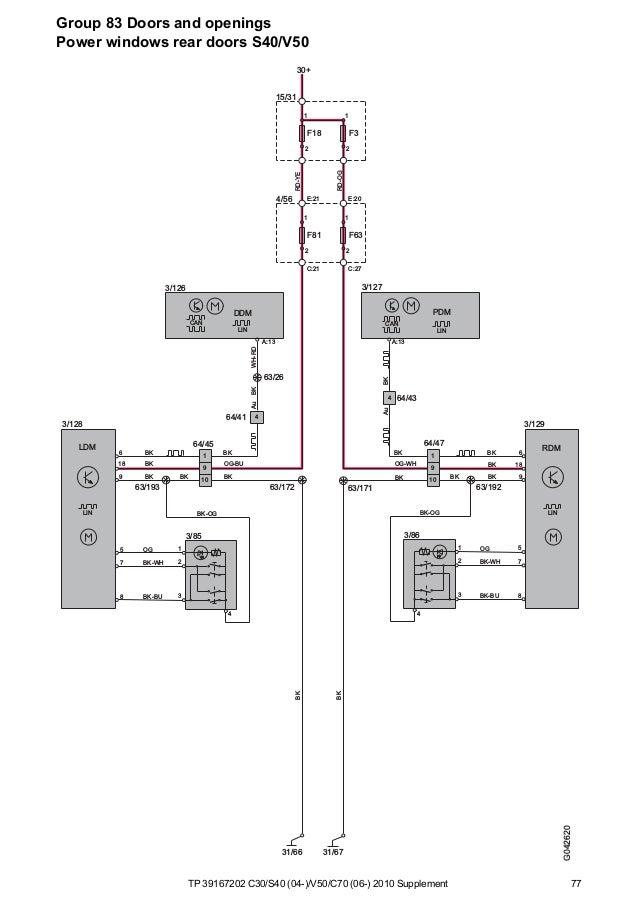 Tp39167202 2010 c30 s40 v50 c70 supplement wiring diagram | Volvo S40 Boot Wiring Diagram |  | SlideShare