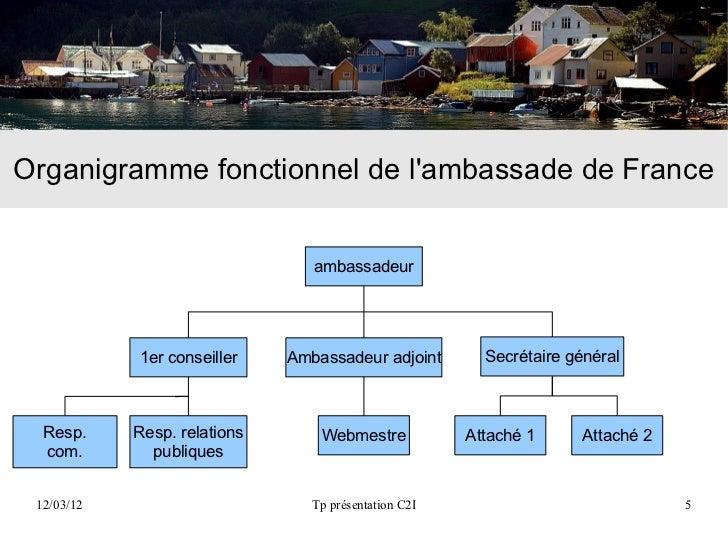 Organigramme fonctionnel de lambassade de France                                 ambassadeur            1er conseiller    ...