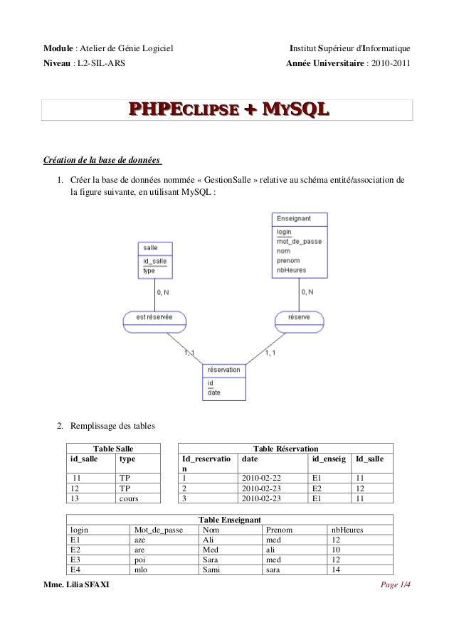 Module : Atelier de Génie Logiciel  Institut Supérieur d'Informatique  Niveau : L2-SIL-ARS  Année Universitaire : 2010-201...