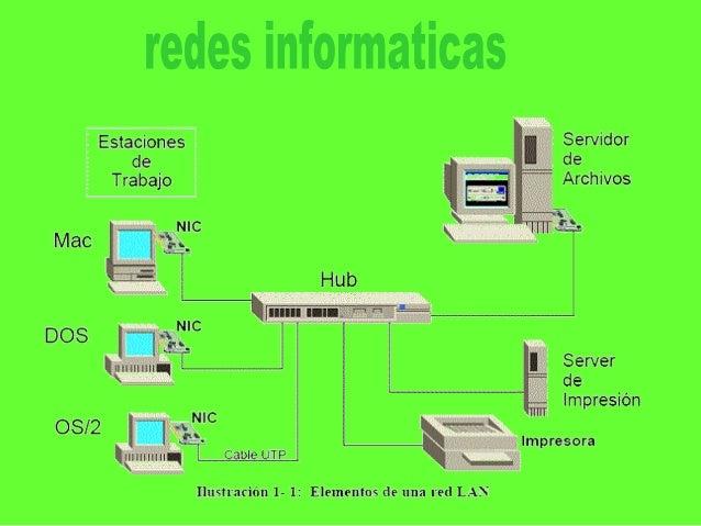 Redes exclusivas, aquellas que por motivo de seguridad, velocidad o ausencia de otrotipo de red, conectan dos o más puntos...