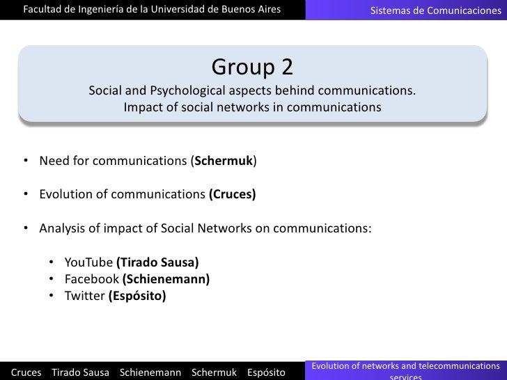 Facultad de Ingeniería de la Universidad de Buenos Aires                Sistemas de Comunicaciones                        ...