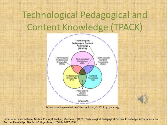 Technological Pedagogical and                Content Knowledge (TPACK)                                   Reproduced by per...