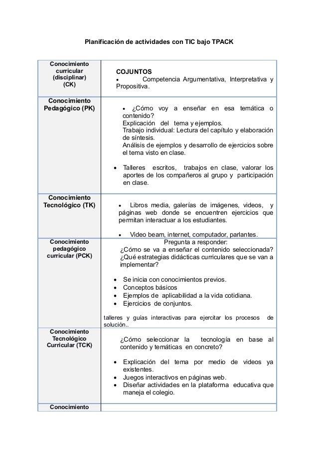 Planificación de actividades con TIC bajo TPACK Conocimiento curricular (disciplinar) (CK) COJUNTOS  Competencia Argument...