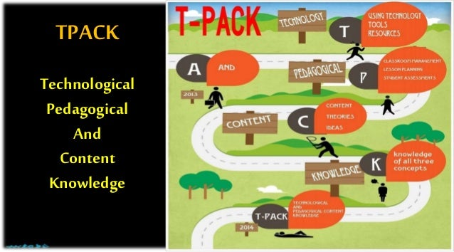 TPACK Technological Pedagogical And Content Knowledge