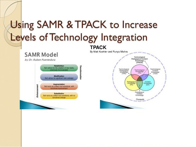 Using SAMR & TPACK to Increase Levels of Technology Integration TPACK By Matt Koehler and Punya Mishra