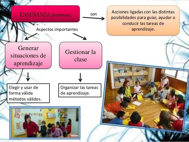 ENSEÑANZA (Feldman)  Acciones ligadas con las distintas  posibilidades para guiar, ayudar o  conducir las tareas de  apren...