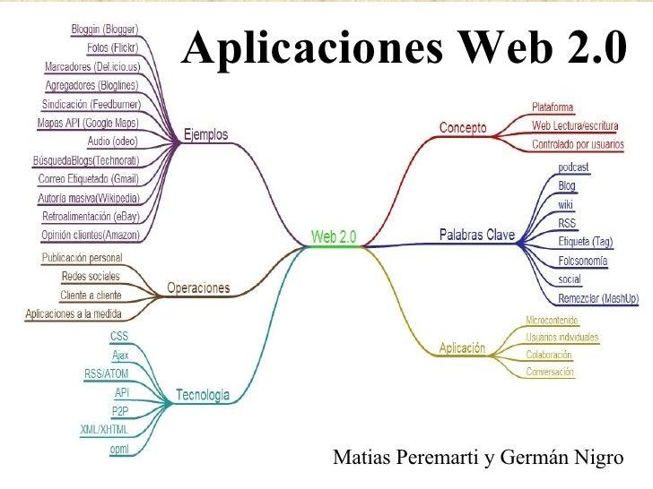 Aplicaciones Web 2.0 Matias Peremarti y Germán Nigro