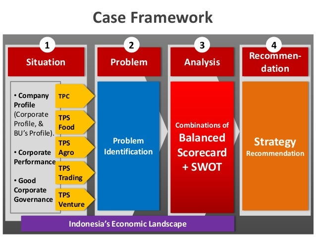 Business Case Analysis  Tpc Company
