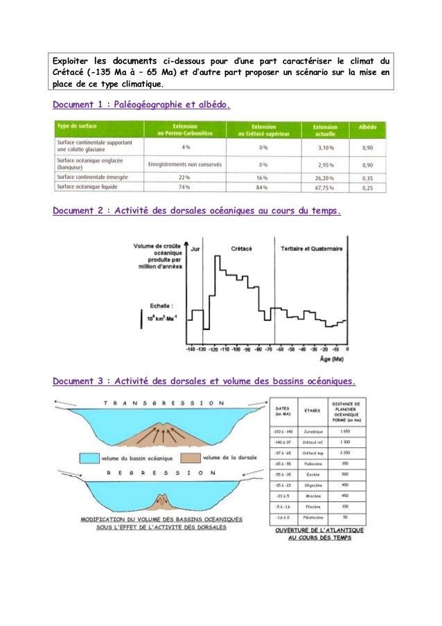 Exploiter les documents ci-dessous pour d'une part caractériser le climat du Crétacé (-135 Ma à – 65 Ma) et d'autre part p...