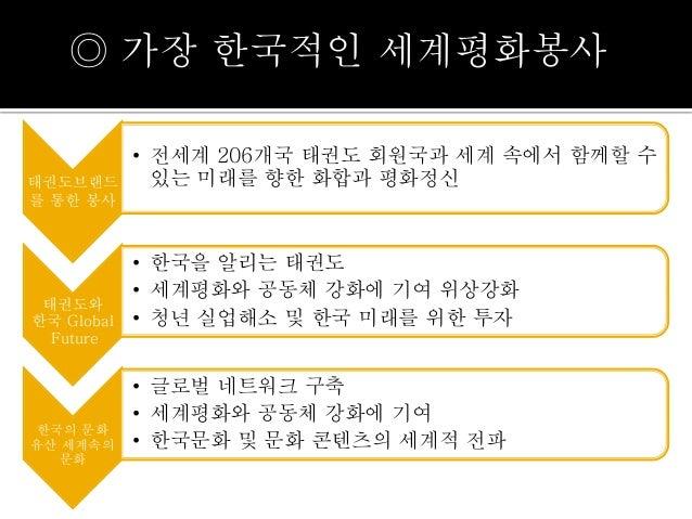 TPC 모바일 홈페이지 정보 Slide 2