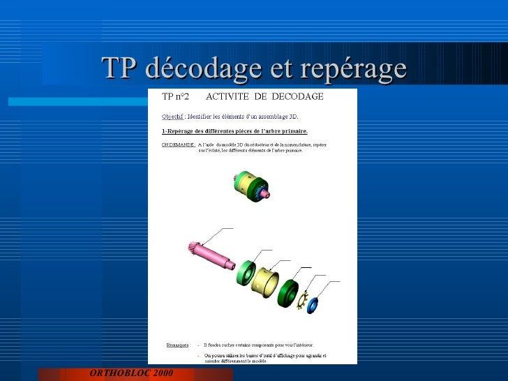 Tp DéCodage Slide 3