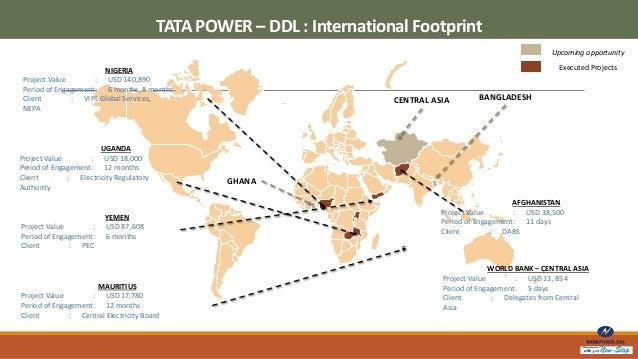 Tata Power - DDL Company Profile