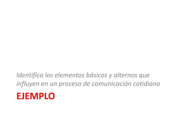EJEMPLO Identifica los elementos básicos y alternos que influyen en un proceso de comunicación cotidiano