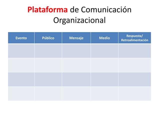 Plataforma de Comunicación Organizacional Evento Público Mensaje Medio Respuesta/ Retroalimentación