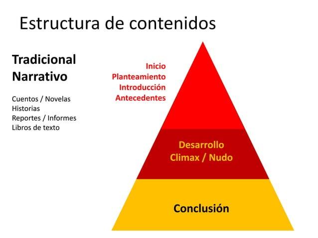 Estructura de contenidos Inicio Planteamiento Introducción Antecedentes Tradicional Narrativo Cuentos / Novelas Historias ...