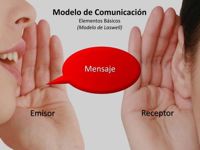 Modelo de Comunicación Elementos Básicos (Modelo de Laswell) Emisor Receptor Mensaje