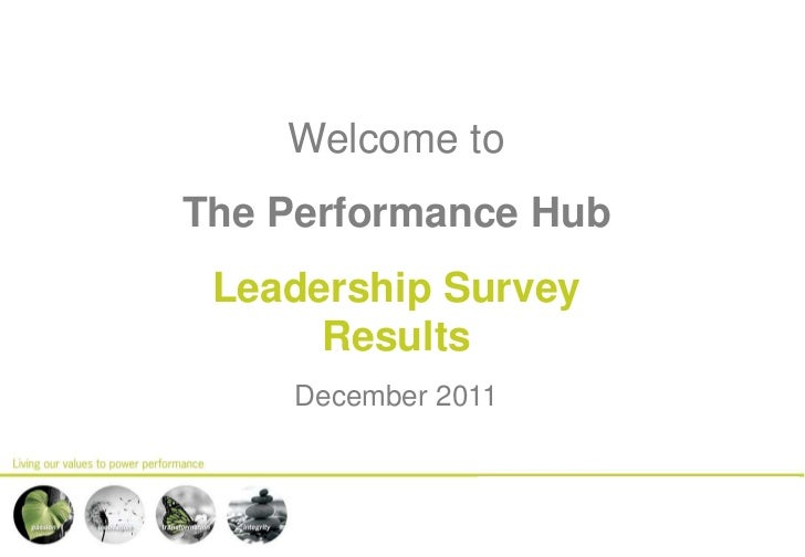 Welcome toThe Performance Hub Leadership Survey      Results    December 2011