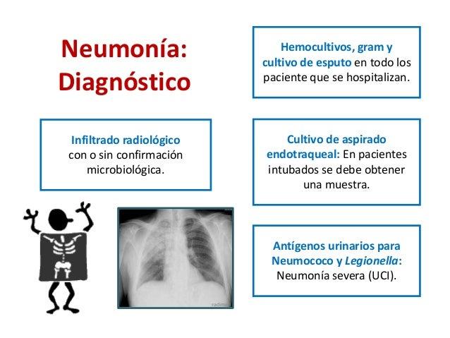 Infiltrado radiológico  con o sin confirmación  microbiológica.  Hemocultivos, gram y  cultivo de esputo en todo los  paci...