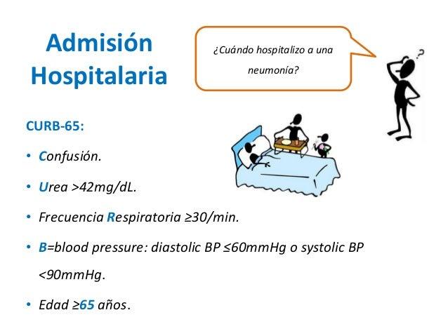 Admisión  Hospitalaria  CURB-65:  • Confusión.  • Urea >42mg/dL.  • Frecuencia Respiratoria ≥30/min.  • B=blood pressure: ...