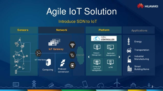 Agile Iot Solution