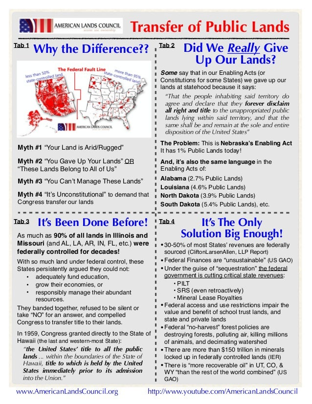 Transfer of Public Lands Tab 1  Why the Difference??  Tab 2  Did We Really Give Up Our Lands?  Some say that in our Enabli...