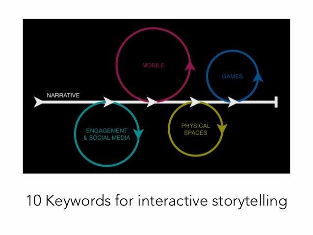 10 Keywords for interactive storytelling