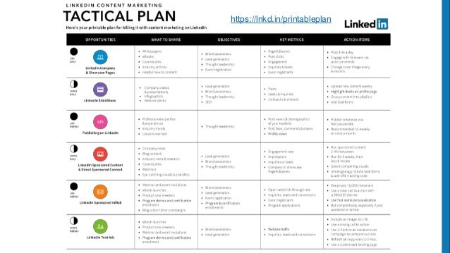 Your Linkedin Content Marketing Tactical Plan