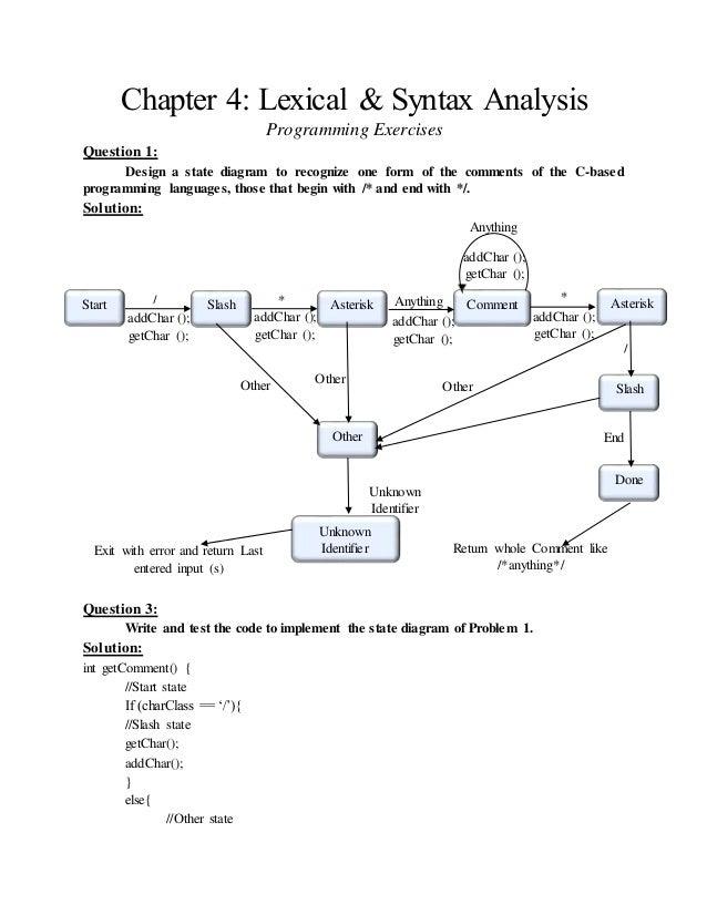 (How to Write a (Lisp) Interpreter (in Python))