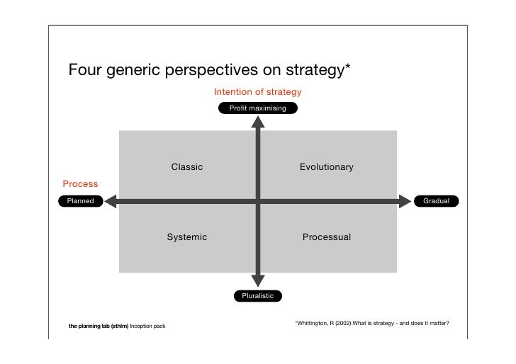 Whittingtons Four Generic Approaches To Strategy Commerce