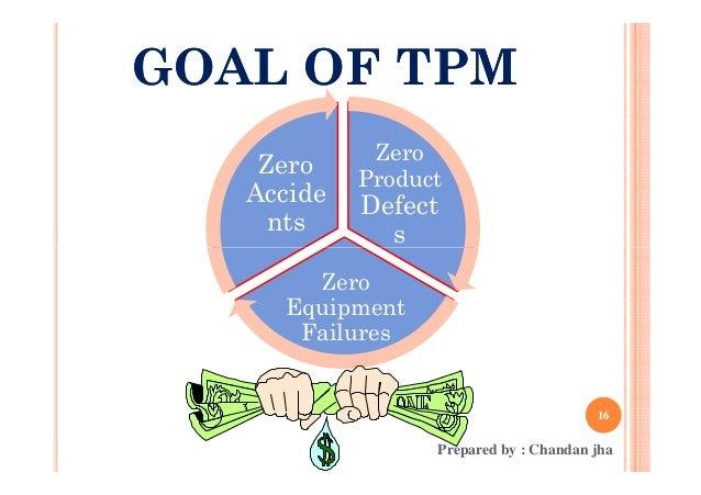 TPM by Chandan Jha