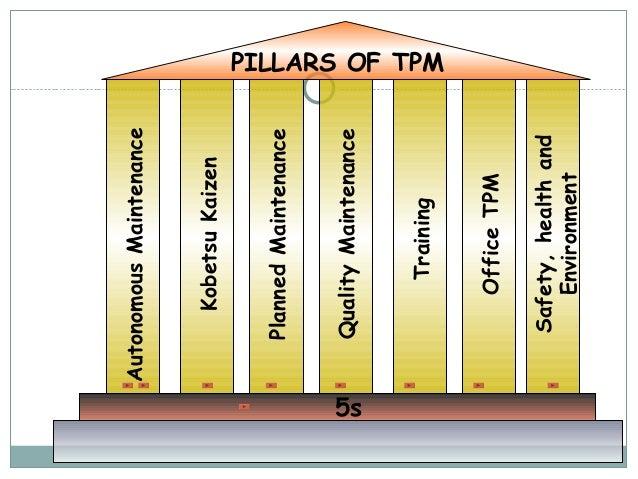 unesco 4 pillars of education pdf