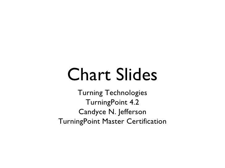 Chart Slides <ul><li>Turning Technologies </li></ul><ul><li>TurningPoint 4.2 </li></ul><ul><li>Candyce N. Jefferson </li><...