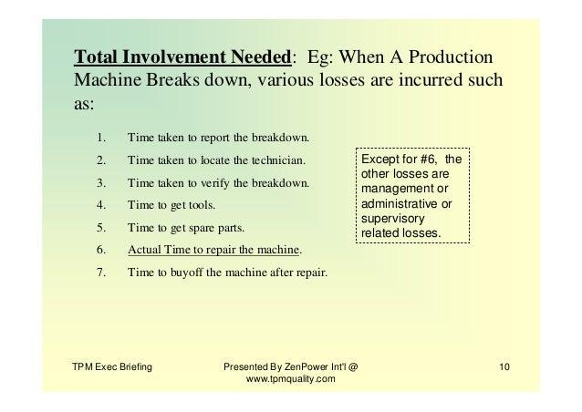 Total Productivity Management (TPM)