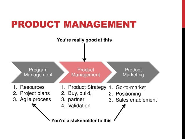 What Is A Product Manager. Not My Job Product Manager .