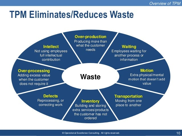 © Operational Excellence Consulting. All rights reserved. 10 TPM Eliminates/Reduces Waste Over-production Producing more t...