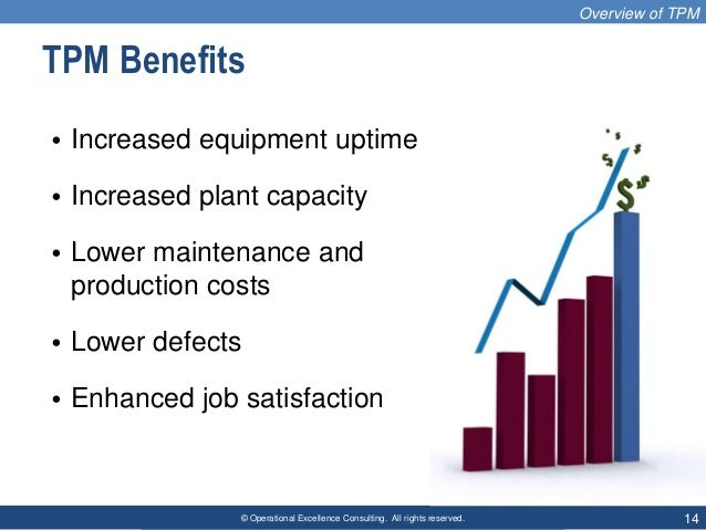 © Operational Excellence Consulting. All rights reserved. 14 TPM Benefits • Increased equipment uptime • Increased plant c...