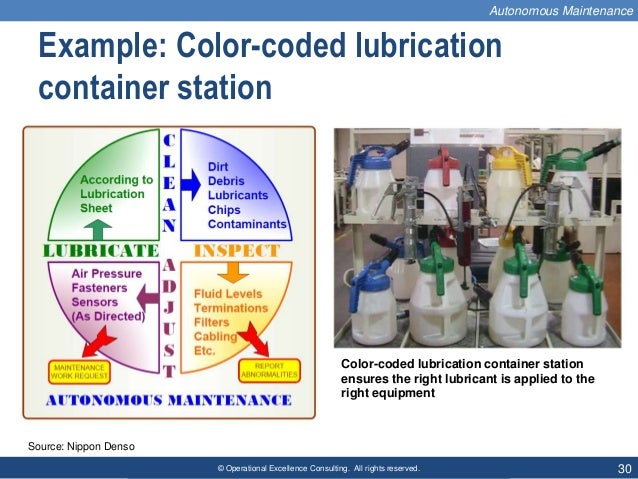 © Operational Excellence Consulting. All rights reserved. 30 Example: Color-coded lubrication container station Source: Ni...