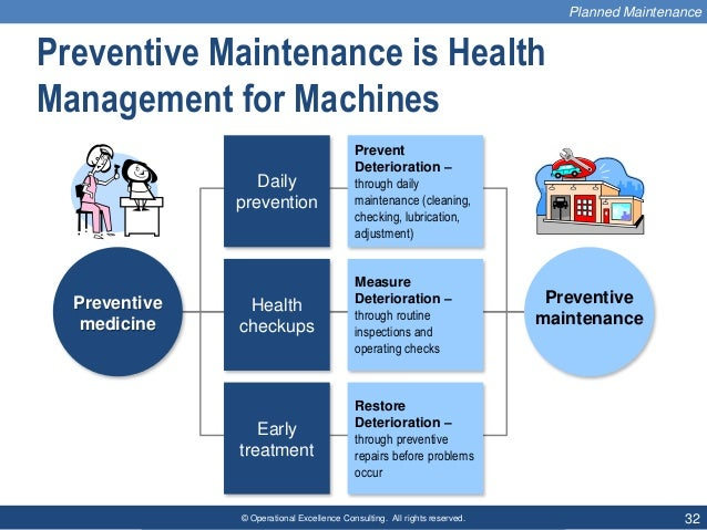 © Operational Excellence Consulting. All rights reserved. 32 Preventive Maintenance is Health Management for Machines Dail...