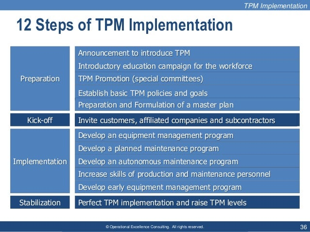 © Operational Excellence Consulting. All rights reserved. 36 12 Steps of TPM Implementation Preparation Kick-off Implement...