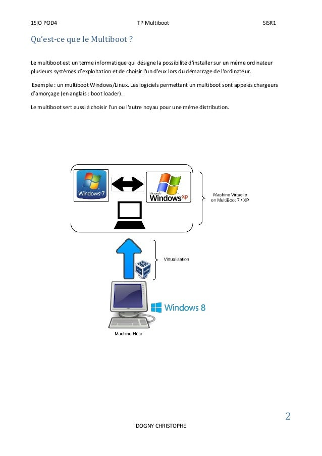 Tp multiboot Slide 3