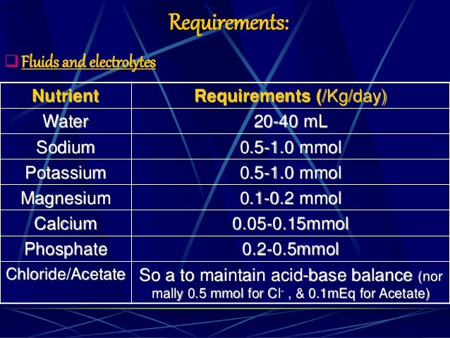 phosphorus requirements for adults