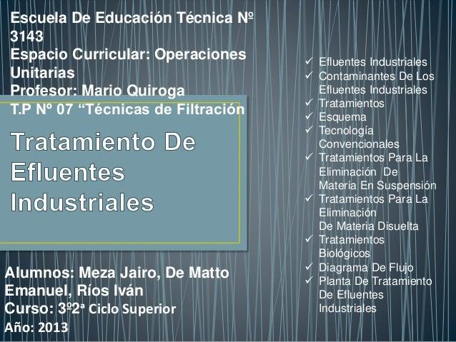 """Escuela De Educación Técnica Nº 3143 Espacio Curricular: Operaciones Unitarias Profesor: Mario Quiroga T.P Nº 07 """"Técnicas..."""