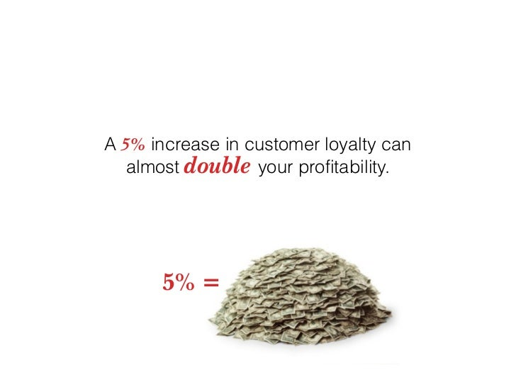 A 5% increase in customer loyalty can    almost double your profitability.           5% =