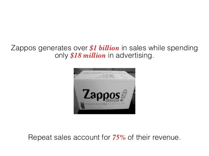 Zappos generates over $1 billion in sales while spending            only $18 million in advertising.          Repeat sales...