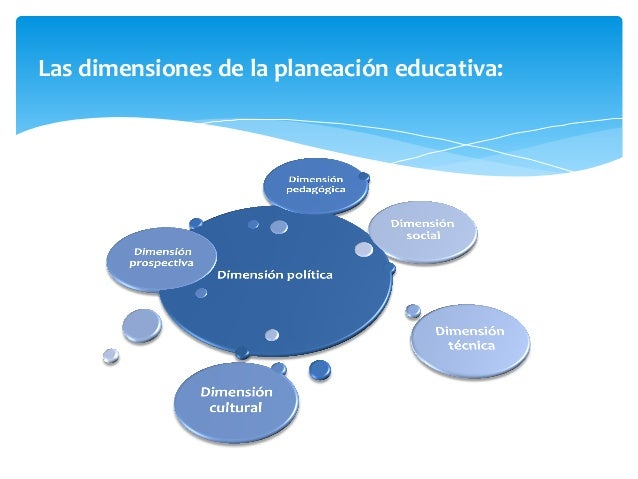 the six dimensions of culture essay The 12 dimensions give you the ability to accurately analyze, and map out the human terrain around us from a cultural perspective 12 dimensions of culture.
