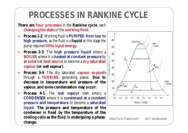 PROCESSES IN RANKINE CYCLE There are Four processes in the Rankine cycle, each changing the state of the working fluid.  ...
