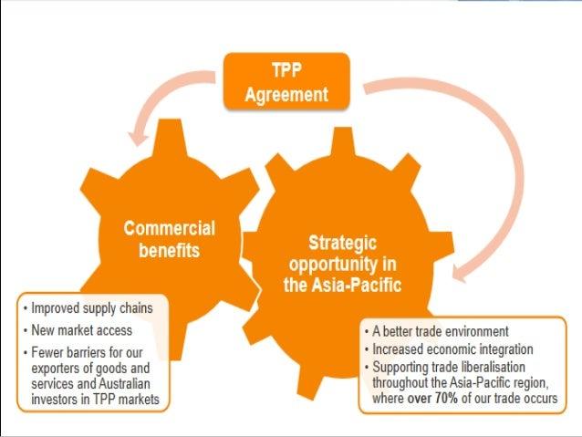 Trans Pacific Partnership Tpp