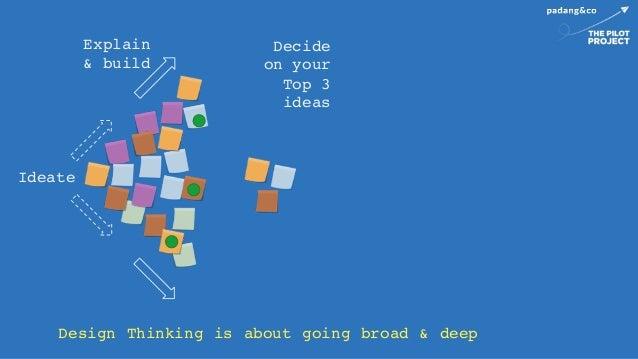 Design Thinking ...