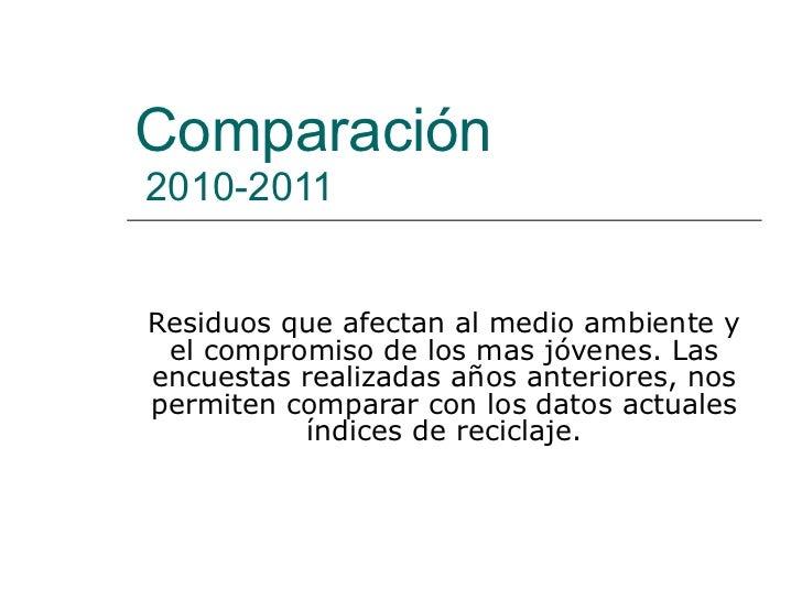 Comparación  2010-2011 Residuos que afectan al medio ambiente y el compromiso de los mas jóvenes. Las encuestas realizadas...