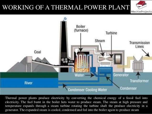 thermal power plants design. Black Bedroom Furniture Sets. Home Design Ideas